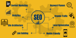 SEO Important To Your Business
