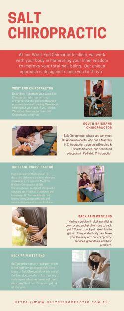 South Brisbane Chiropractor