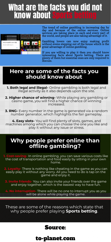 Check Best online Sports betting Websites