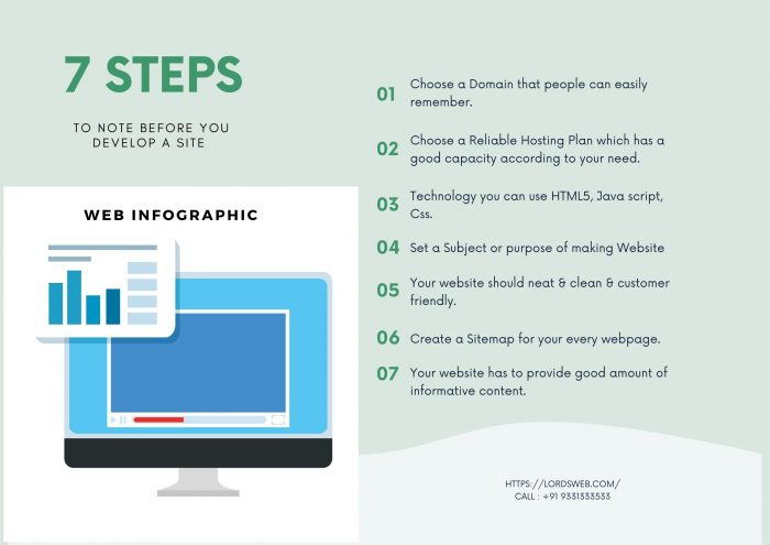 7 Important Steps for making Web Design