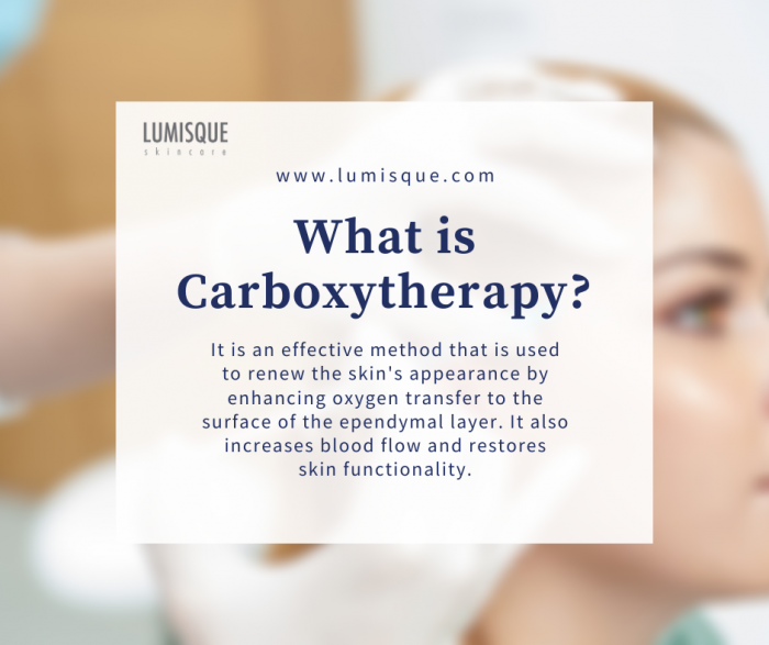 Do know what is Carboxytherapy and its benefits.