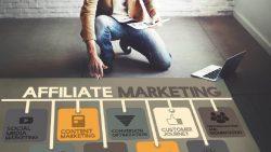 Affiliate Marketing, Business Promotion, Commission Marketing