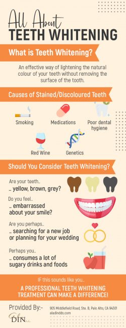 Achieve A Bright & Appealing Smile with Teeth Whitening Procedure in Palo Alto from Ala Din DDS