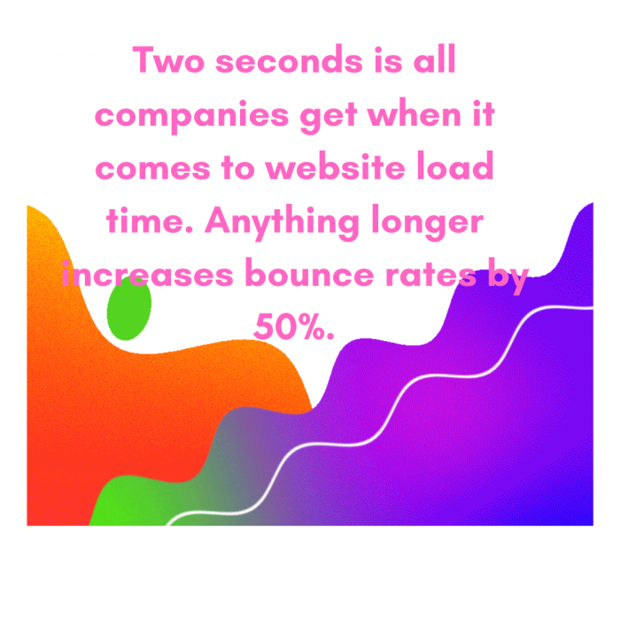 Andrea Alegre Facts About Bounce Rate