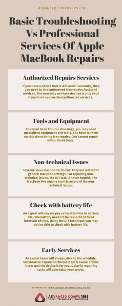 Basic Troubleshooting Vs Professional Services Of Apple MacBook Repairs