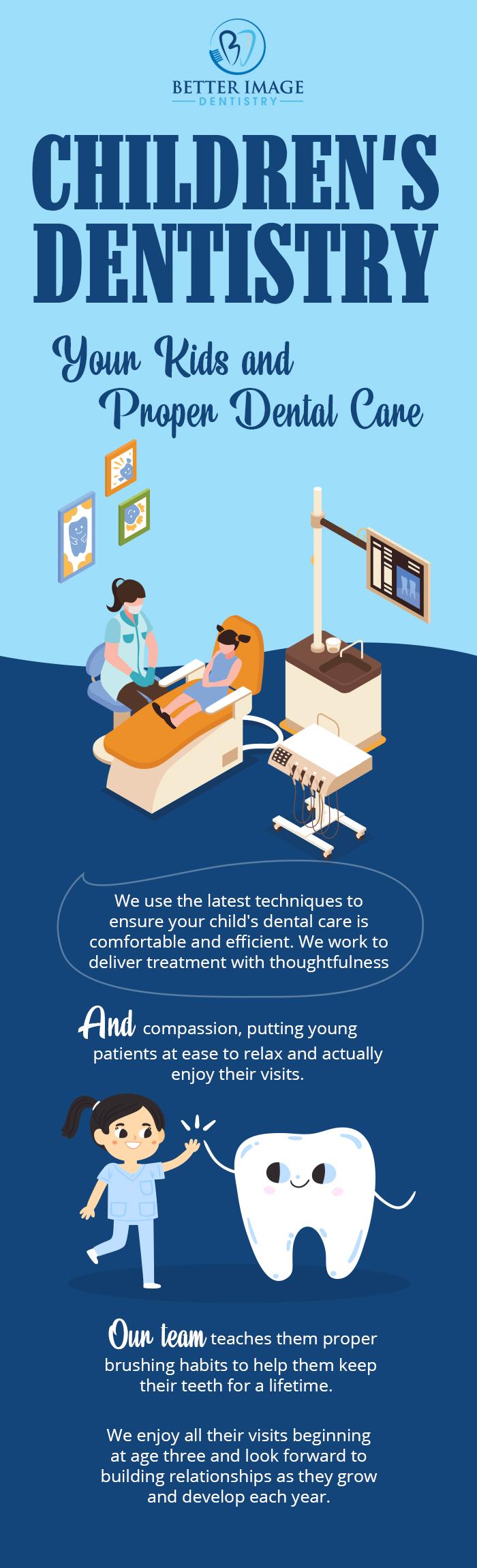 Better Image Dentistry – Safe and Gentle Children's Dentistry in Bridgewater, NJ