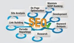 SEO Services in New York | On Page