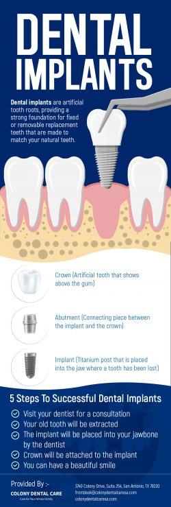 Colony Dental Care – Replace Your Missing Teeth with Dental Implants in San Antonio, TX