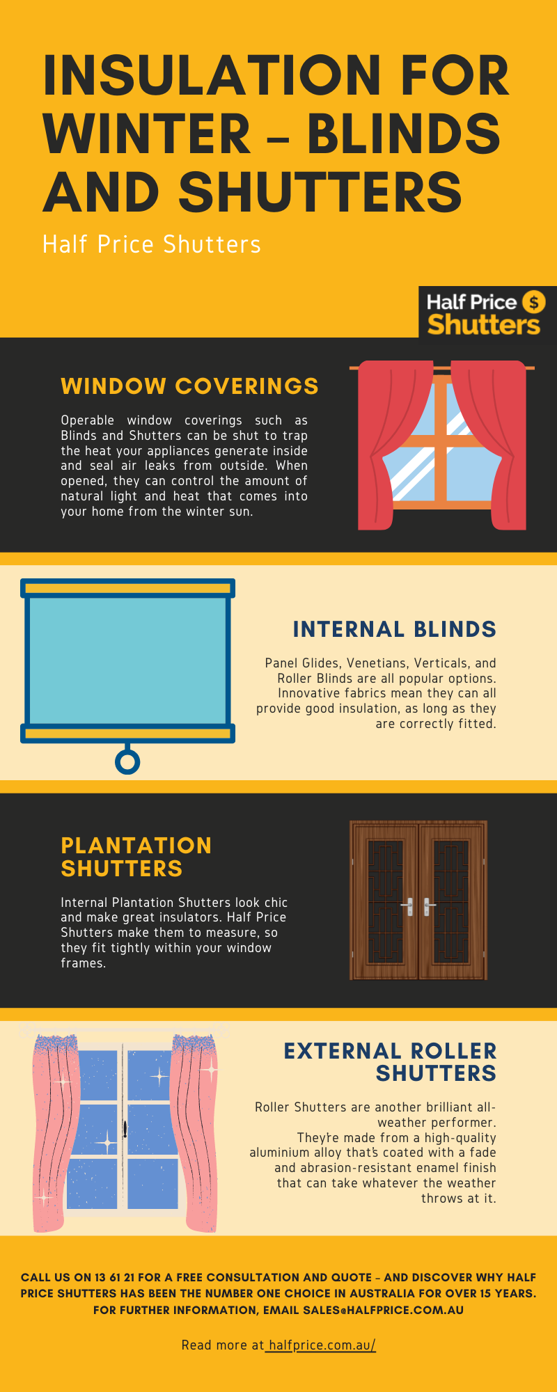 Insulation for Winter – Blinds, and Shutters