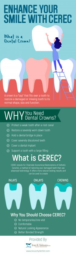Get CEREC Same Day Crowns in Sioux City, IA from Dr. Ivan K. Salmons, DDS