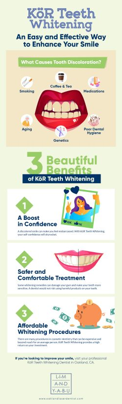 Brighten Your Smile with KöR Teeth Whitening Procedure in Oakland, CA 94602 from Lim and Yabu