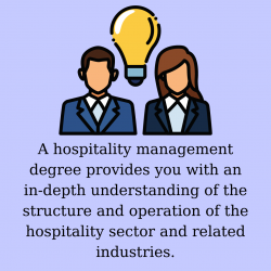 George Dfouni- Hospitality Management Expert