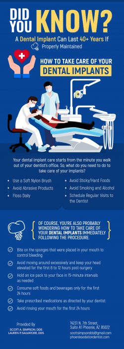 Scott A. Simpson, DDS – Implant Dentistry in Phoenix AZ 85022