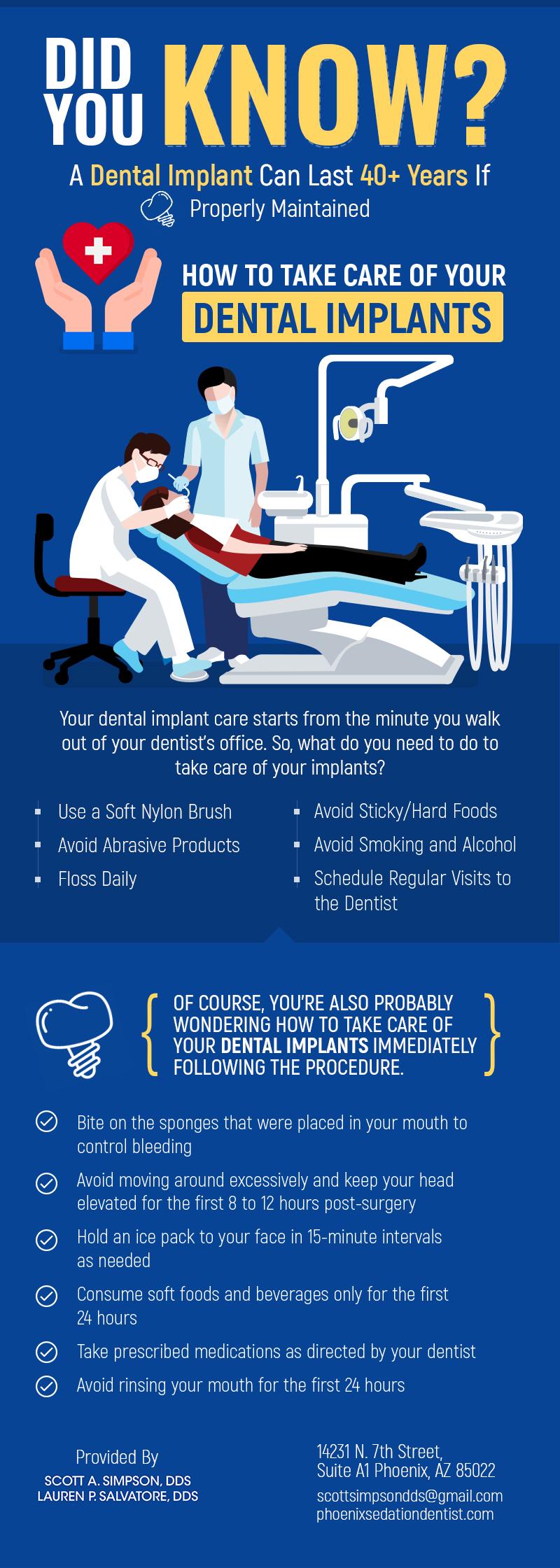 Scott A. Simpson, DDS – Implant Dentistry in Phoenix AZ 85022