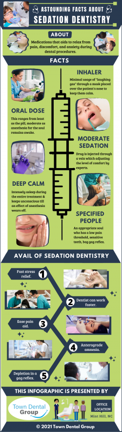 Easing Dental Fears with Sedation Dentistry