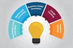 Strategic Innovatior- Delaena Kalevor