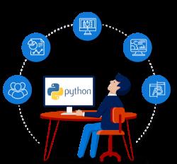 Top & Award-Winning Python Web Development Company In The USA