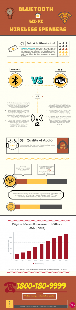 Bluetooth vs Wireless Speakers