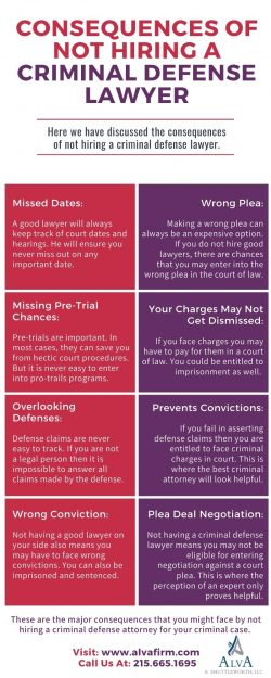 Consequences of Not Hiring a Criminal Defense Lawyer