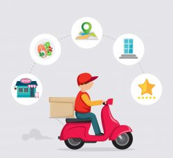 Problems solved by food delivery software