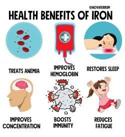 Health Benefits of Iron