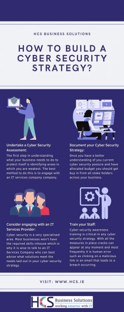 How to Build a Cyber Security Strategy?
