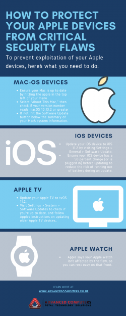 How To Protect Your Apple Devices From Critical Security Flaws?