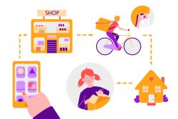 What is multi restaurant online food ordering system?
