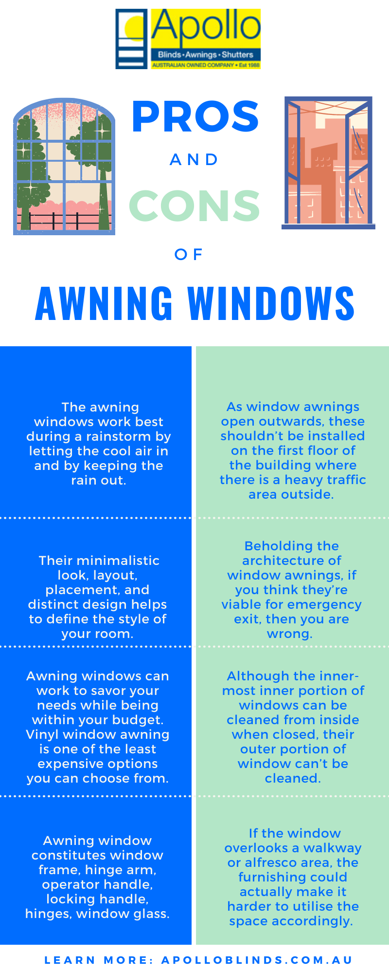 Pros and Cons of Awning Windows