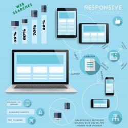 Responsive Web-Design