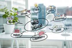Affordable Website Designing Services in USA