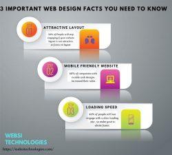 3 Important Website Design Facts