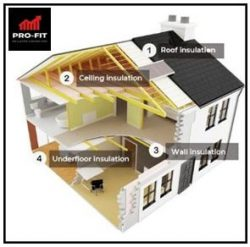Affordable Insulation In Gold Coast