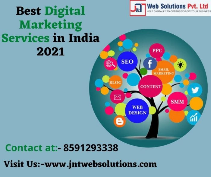 Best Digital Marketing Services in India 2021