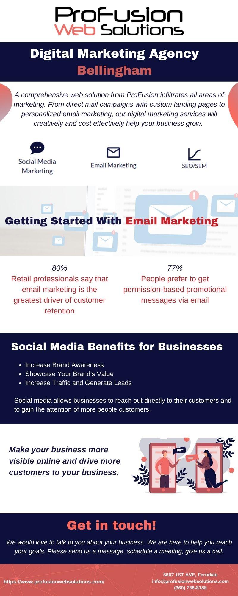 Digital Marketing Agency In Bellingham – ProFusion Web Solutions
