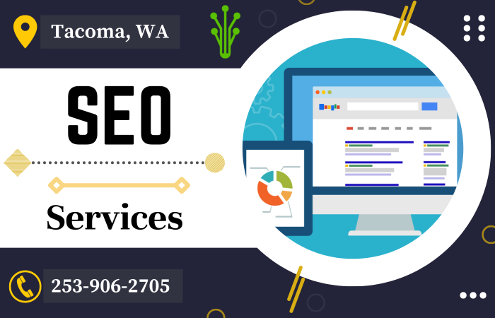 Effective Marketing with SEO Services