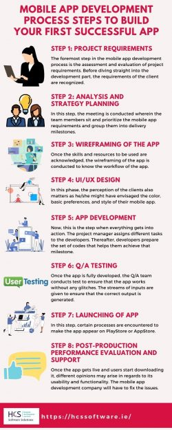 Mobile App Development Process Steps to Build Your First Successful App