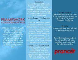 Prancer Framework Configuration Files