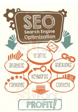 Wanted Best Seo Services In New York