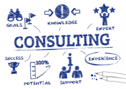 Top Marketing consultant Implement Marketing strategies