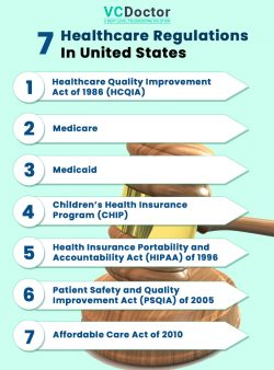 7 Healthcare Regulations In United States
