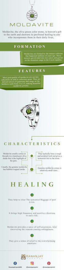 Buy Wholesale Sterling Silver Moldavite Jewelry