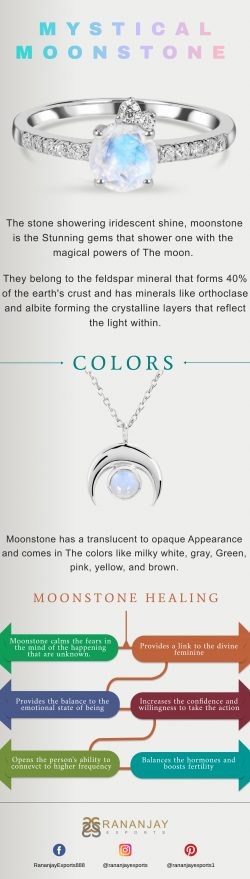 Wholesale Silver Moonstone Jewelry