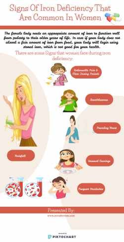 What are the Signs Of Iron Deficiency That Are Common In Women