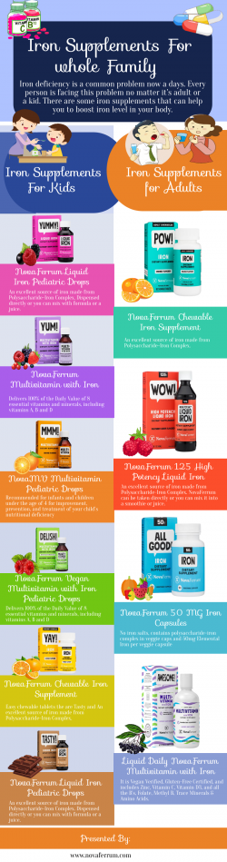 Iron Supplements For whole Family