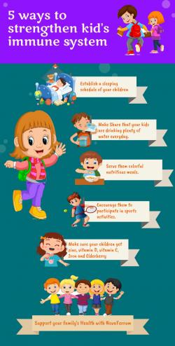 5 ways to strengthen Kids immune system