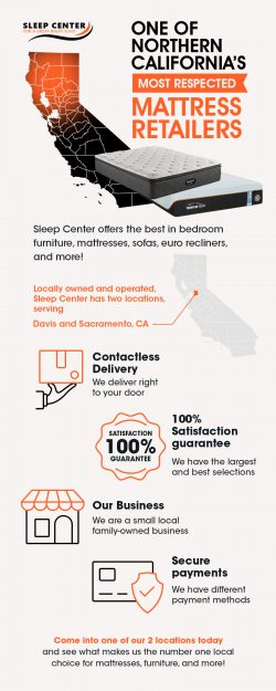 Sleep Center – One of Northern California's Most Respected Mattress Retailers