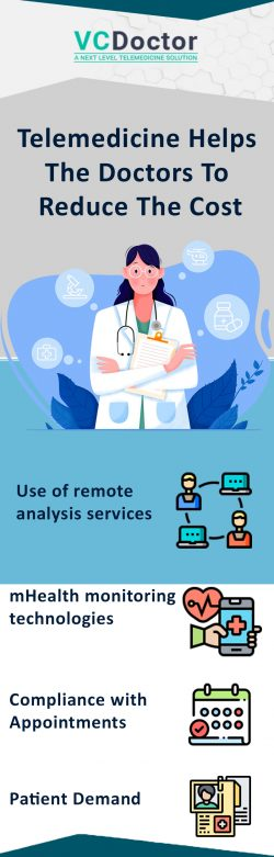 Does Telemedicine Reduce Costs