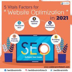 5 Vital Factors for Website Optimization in 2021