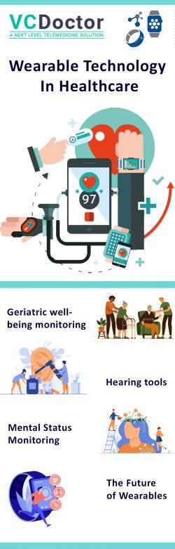 Wearable Health Technology